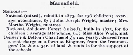 ABOVE John Joseph Wright Listed As The Master Of National Mixed School In Maresfield And His Wife Mrs Martha Senior Mistress